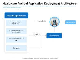 Healthcare Android Application Deployment Architecture Platform Ppt Example File
