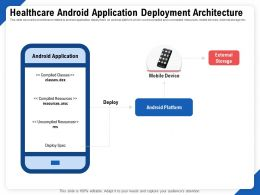 Healthcare Android Application Deployment Architecture Ppt File Design