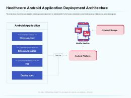 Healthcare Android Application Deployment Architecture Resources Ppt Example File