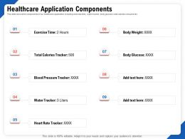 Healthcare Application Components Time Ppt Powerpoint Infographics