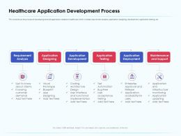 Healthcare Application Development Process Implementation Ppt Presentation Icon