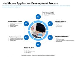 Healthcare Application Development Process Requirement Analysis Ppt Slides