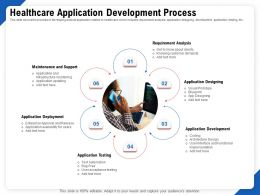 Healthcare Application Development Process Support Ppt File Slides
