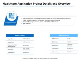 Healthcare Application Project Details And Overview Pharmacy Ppt Powerpoint Microsoft