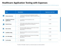 Healthcare Application Testing With Expenses Data Security Ppt Powerpoint Slides