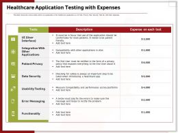 Healthcare Application Testing With Expenses Ppt Powerpointgallery Visual Aids