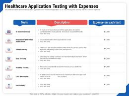 Healthcare Application Testing With Expenses Privacy Ppt Inspiration