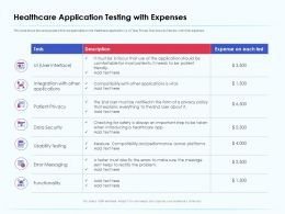 Healthcare Application Testing With Expenses Usability Ppt Presentation Picture