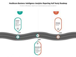 Healthcare Business Intelligence Analytics Reporting Half Yearly Roadmap