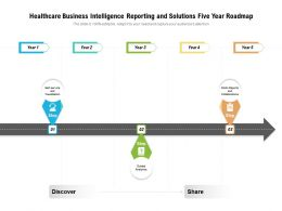 Healthcare Business Intelligence Reporting And Solutions Five Year Roadmap