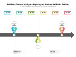 Healthcare Business Intelligence Reporting And Solutions Six Months Roadmap