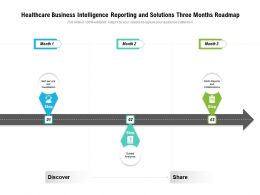 Healthcare Business Intelligence Reporting And Solutions Three Months Roadmap