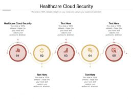 Healthcare Cloud Security Ppt Powerpoint Presentation Slides Download Cpb