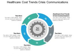 Healthcare Cost Trends Crisis Communications Ppt Powerpoint Presentation Outline Graphics Cpb