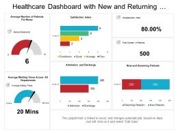 Healthcare Dashboard With New And Returning Patients