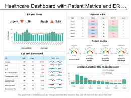 Healthcare Dashboard With Patient Metrics And Er Wait Times