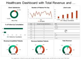 Healthcare Dashboard With Total Revenue And Patients Per Day