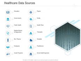 Healthcare Data Sources Healthcare Management System Ppt Outline Graphics