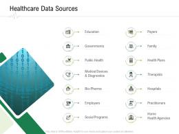 Healthcare Data Sources Hospital Administration Ppt Infographics Show