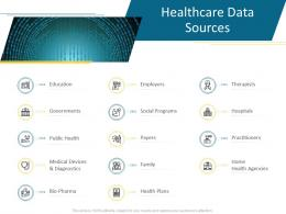 Healthcare Data Sources Hospital Management Ppt Model Example