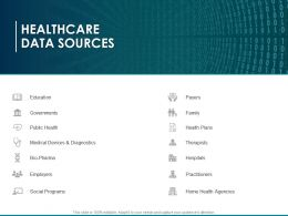 Healthcare Data Sources Medical Devices And Diagnostics Ppt Powerpoint Presentation Clipart