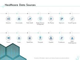 Healthcare Data Sources Pharma Company Management Ppt Formats