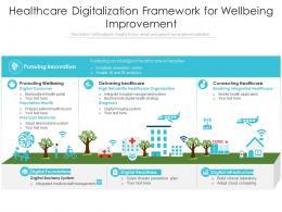 Healthcare Digitalization Framework For Wellbeing Improvement