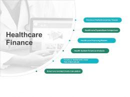 Healthcare Finance Comparison Ppt Powerpoint Presentation Outline Portfolio