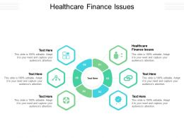 Healthcare Finance Issues Ppt Powerpoint Presentation Infographic Template Design Ideas Cpb