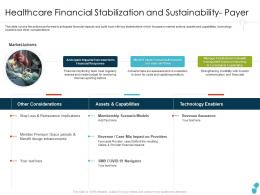 Healthcare Financial Stabilization And Sustainability Payer Enablers Ppt Introduction