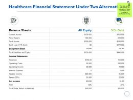 Healthcare Financial Statement Under Two Alternatives Assets Ppt Powerpoint Presentation Smartart