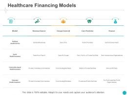 Healthcare Financing Models Revenue Ppt Powerpoint Presentation Show Layout Ideas