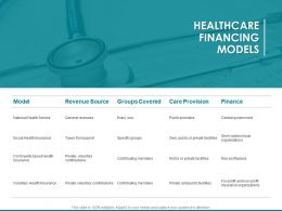 Healthcare Financing Models Social Health Insurance Ppt Powerpoint Presentation Deck
