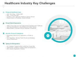 Healthcare Industry Key Challenges Compliance Ppt Powerpoint Presentation Layouts Files