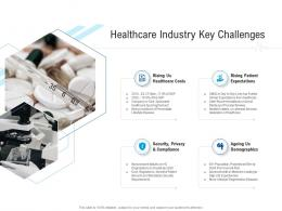Healthcare Industry Key Challenges Healthcare Management System Ppt Pictures Shapes