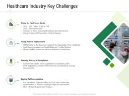 Healthcare Industry Key Challenges Hospital Administration Ppt Ideas Layout Ideas