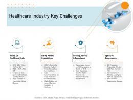 Healthcare Industry Key Challenges Nursing Management Ppt Portrait
