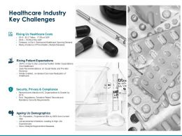 Healthcare Industry Key Challenges Rising Patient Expectations Ppt Powerpoint Presentation Slide