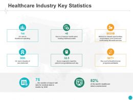 Healthcare Industry Key Statistics Icons Ppt Powerpoint Presentation Outline Slides