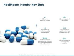 Healthcare Industry Key Stats Medical Journals Ppt Powerpoint Presentation Background