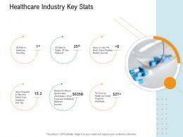 Healthcare Industry Key Stats Nursing Management Ppt Background