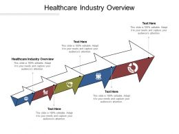 Healthcare Industry Overview Ppt Powerpoint Presentation Gallery Elements Cpb