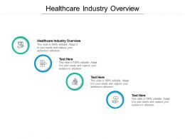 Healthcare Industry Overview Ppt Powerpoint Presentation Visual Aids Show Cpb
