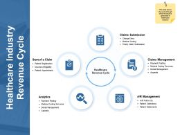 Healthcare Industry Revenue Cycle Analytics Ppt Powerpoint Presentation Download