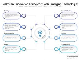 Healthcare Innovation Framework With Emerging Technologies