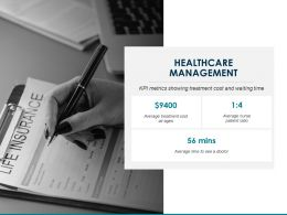 Healthcare Management Cost And Waiting Time Ppt Powerpoint Presentation Template