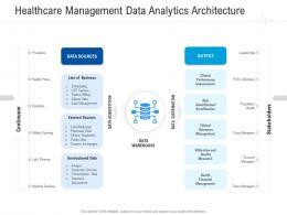 Healthcare Management Data Analytics Architecture Healthcare Management System Ppt Grid
