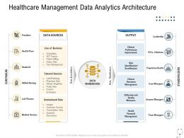 Healthcare Management Data Analytics Architecture Ppt Graphics Pictures
