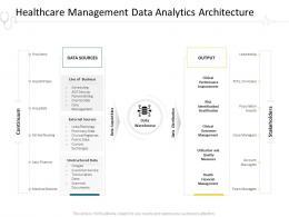 Healthcare Management Data Analytics Architecture Ppt Professional
