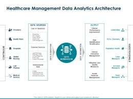 Healthcare Management Data Analytics Architecture Utilization Leadership Ppt Influencers